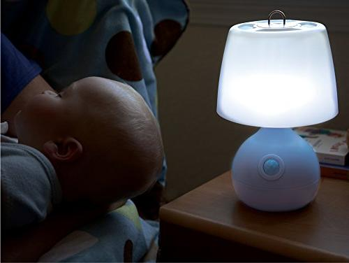 Mighty Bright Motion-Sensor for Nursery Battery Life of Hours, Senses Motion up to Feet